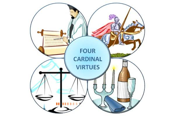 4 cardinal virtues prudence fortitude synonym